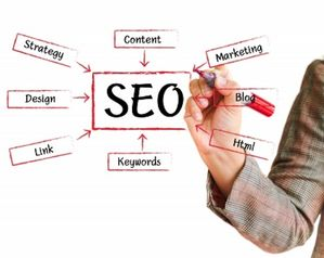 What Your SEO Focus Should be in 2015
